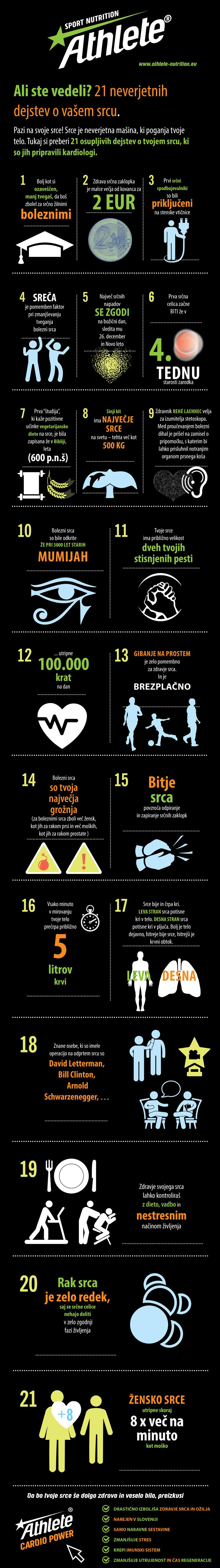 infografika_srce
